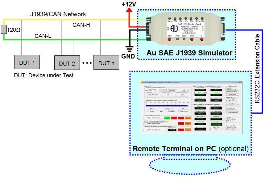 Au J1939 Simulator Value Package Plus edition Au Group Electronics